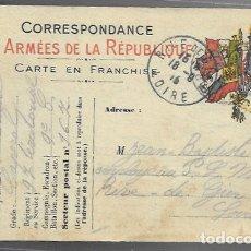 Postales: POSTAL AÑO 1915 * CORRESPONDANCE DES ARMÉES DE LA RÉPUBLIQUE *. Lote 174275474