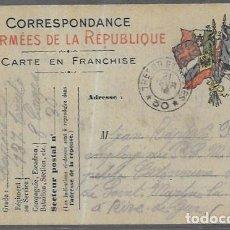Postales: POSTAL AÑO 1916 * CORRESPONDANCE DES ARMÉES DE LA RÉPUBLIQUE *. Lote 187117358