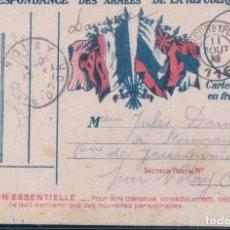 Postales: CORRESPONDANCE DES ARMEES DE LA REPUBLIQUE - CARTE ENFRANCHISE - GUERRA 1914-18. Lote 190699228