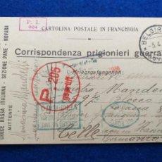 Postales: CORRESPONDENCIA DE PRISIONEROS DE GUERRA DE LA PRIMERA GUERRA MUNDIAL. ITALIA. Lote 212098953