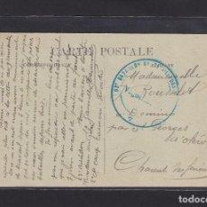 Postales: POSTAL DE FRANCIA - 63º BATAILLON DE AILLEURS 21 BORDEUX COLONNES ROSTRALES - GIRONDE FRANCE. Lote 268949114