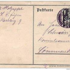 Postales: POSTAL ALEMANIA. FRANKFURT 6-1-1935. III REICH. 2ª GUERRA MUNDIAL. . Lote 26287653