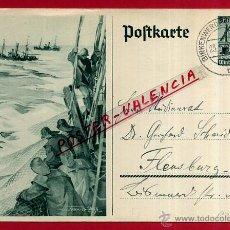 Postales: POSTAL ALEMANIA NAZI , ADOLF HITLER, II GUERRA MUNDIAL , ORIGINAL , ZZ2. Lote 53767106