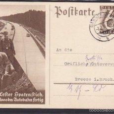 Postales: POSTAL PROPAGANDA GOBIERNO ALEMAN NACIONAL SOCIALISTA . Lote 56297213