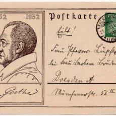 Postales: TARJETA POSTAL ALEMANA, FECHADA EN 1932 - III REICH. Lote 56805961