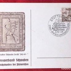 Postales: POSTKARTE ORIGINAL, TARJETA DE PROPAGANDA POSTAL ALEMANA. Lote 163531954