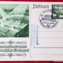 Postales: POSTKARTE ORIGINAL, TARJETA DE PROPAGANDA POSTAL ALEMANA. Lote 163532982