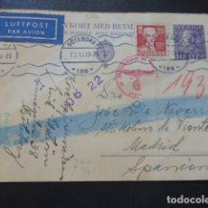 Postales: POSTAL 1943 DIRIGIDA DE SUECIA A MADRID CON CENSURA NAZI Y MARCA TINTA INVISIBLE ESCRITA ESPERANTO. Lote 175865812