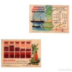 Postales: 2 POSTALES PUBLICITAD ALEMANA. II GUERRA MUNDIAL. EXCESO DE IMPORTACIÓN DE INGLATERRA. MENOS TIERRAS. Lote 210240711