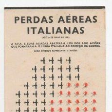 Postales: POSTAL PROPAGANDA II GUERRA MUNDIAL S/C. Lote 275081748