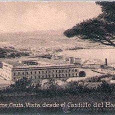 Postales: POSTAL ORIGINAL DECADA DE LOS 30. MARRUECOS. Nº 1447. VER TAMAÑO Y EXPLICACION.. Lote 34259076
