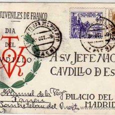 Postales: FRENTE DE JUVENTUDES, FALANGES VOLUNTARIOS. ENVIADA A FRANCO. JAEN. SANTIESTEBAN DEL PUERTO.. Lote 44466969