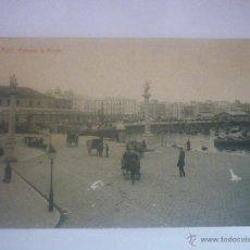 Postales: CÁDIZ, ENTRADA AL MUELLE. FOTOTIPIA THOMAS. BARCELONA. SIN CIRCULAR. Lote 45620211