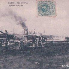 Postales: POSTAL HUELVA - DETALLE DEL PUERTO - PAPELERIA MORA - CIRCULADA. Lote 73820279