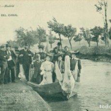 Postales: ZARAGOZA. GONDOLA DEL CANAL. CIRCULADA HACIA 1900. PIEZA ÚNICA.. Lote 88791444