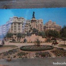 Postales: POSTAL ZARAGOZA, MONUMENTO A LOS SITIOS. Lote 125707023