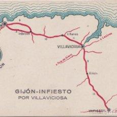 Postales: GIJON (ASTURIAS) - AUTO SALON GIJON-INFIESTO POR VILLAVICIOSA. Lote 164643438