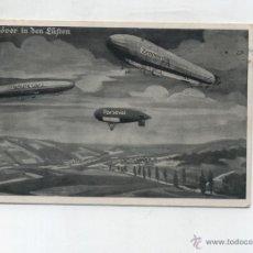 Postales: POSTAL DE DIRIGIBLES.FRANQUEADO EN FRANKFURT EL 7 - 4 - 1915.. Lote 48439047