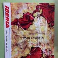Postales: MAPA DE RUTAS POSTAL SERIE IBERIA NO ESCRITA. Lote 180022262
