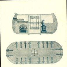 Postales: TARJETA POSTAL DE BARCO. EL DEMOLOGOS. Lote 19325432