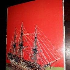 Postales: Nº 35828 POSTAL MAQUETA DE BARCO EDITADA EN PORTUGAL. Lote 194327870