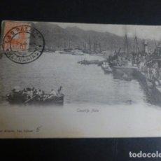 Postales: TENERIFE EL MUELLE. Lote 204840878