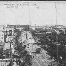 Postales: POSTAL FOTOGRAFICA BARCELONA CALLE MARQUES DEL DUERO ( PARALELO ). Lote 24976792
