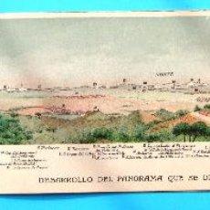 Postales: DESARROLLO DEL PANORAMA QUE SE DIVISA DESDE LA CÚSPIDE DEL TIBIDABO. BARCELONA, SIN FECHA.. Lote 41430617