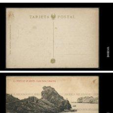 Postales: 4. PORT DE LA SELVA. COSTA BRAVA. CALAPRONA.. Lote 83891830