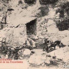 Postales: RIBAS. ROCAS BLANCAS. FONT DE LES ENCANTADES. Lote 211640550