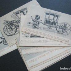 Postales: PORTUGAL-CARROS & COHES-COLECCION DE 12 POSTALES ANTIGUAS-VER FOTOS-(71.180). Lote 207228952