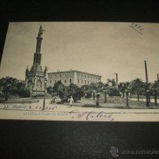 Postales: MADRID ESTATUA Y PLAZA DE COLON. Lote 46385377