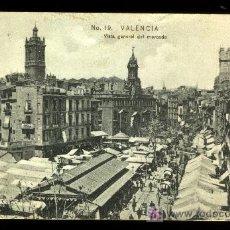Postales: UNA POSTAL DE VALENCIA - VISTA GENERAL DEL MERCADO Nº 19. Lote 7086418
