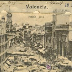 Postales: TARJETA POSTAL DE VALENCIA.MERCADO-LONJA. Lote 13042025
