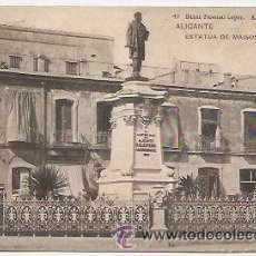 Postales: ANTIGUA POSTAL ALICANTE ESTATUA DE MAISONNAVE CALLE AL FONDO. Lote 46539815