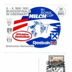 Coleccionismo deportivo: POSTAL MILCH CUP - ALEMANIA - 1991 - BASKETBALL - BASKET - BALONCESTO. Lote 51123999