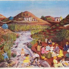 Postales: -53105 POSTAL PINTURA LA MERIENDA, DE MANUEL BLASCO, AÑO 1980, NAIF. Lote 104091255