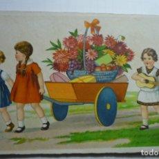 Postales: POSTAL NIÑAS CON CARRITO -ESCRITA. Lote 180464526
