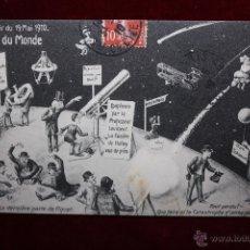 Postales: ANTIGUA POSTAL HUMORISTICA DE MANUFACTURA FRANCESA. TITULADA FIN DU MONDE. CIRCULADA. Lote 48415816