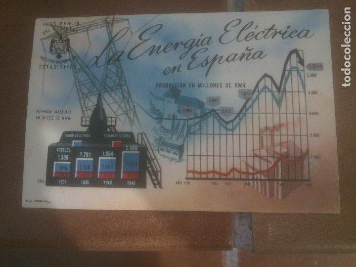 ANTIGUA POSTAL ENERGIA ELECTRICA EN ESPAÑA - NO CIRCULADA - ED. PRESIDENCIA DE GOBIERNO. (Postales - España - Sin Clasificar Moderna (desde 1.940))