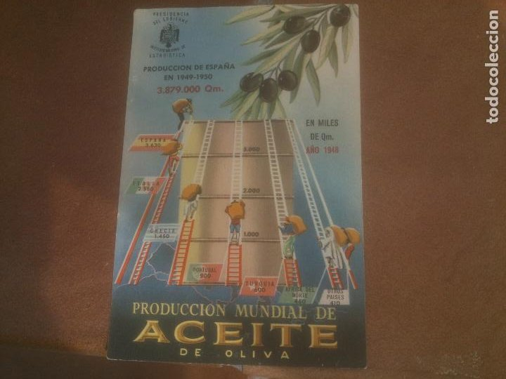 ANTIGUA POSTAL PRODUCCION MUNDIAL DE ACEITE - NO CIRCULADA - ED. PRESIDENCIA DE GOBIERNO. (Postales - España - Sin Clasificar Moderna (desde 1.940))