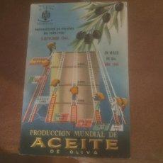 Postales: ANTIGUA POSTAL PRODUCCION MUNDIAL DE ACEITE - NO CIRCULADA - ED. PRESIDENCIA DE GOBIERNO.. Lote 245126080