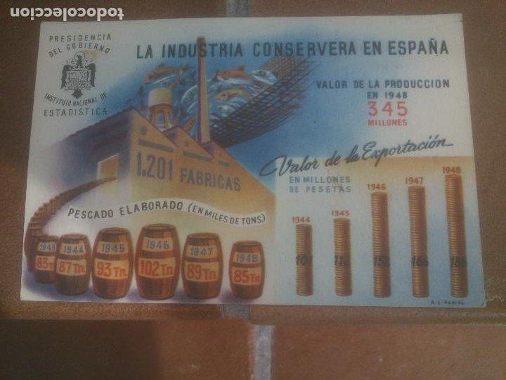 ANTIGUA POSTAL LA INDUSTRIA CONSERVERA EN ESPAÑA - NO CIRCULADA - ED. PRESIDENCIA DE GOBIERNO. (Postales - España - Sin Clasificar Moderna (desde 1.940))
