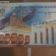 Postales: ANTIGUA POSTAL LA INDUSTRIA CONSERVERA EN ESPAÑA - NO CIRCULADA - ED. PRESIDENCIA DE GOBIERNO.. Lote 245126410