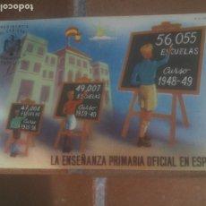 Postales: ANTIGUA POSTAL LA ENSEÑANZA PRIMARIA OFICIAL EN ESPAÑA - NO CIRCULADA - ED. PRESIDENCIA DE GOBIERNO.. Lote 245126500