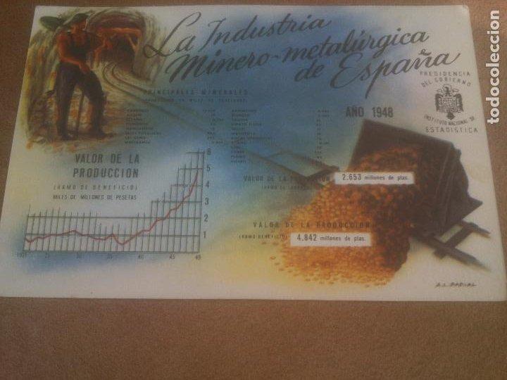 ANTIGUA POSTAL LA INDUSTRIA MINERO METALURGICA ESPAÑA - NO CIRCULADA - ED. PRESIDENCIA DE GOBIERNO. (Postales - España - Sin Clasificar Moderna (desde 1.940))
