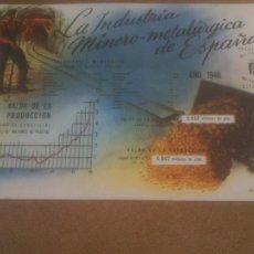 Postales: ANTIGUA POSTAL LA INDUSTRIA MINERO METALURGICA ESPAÑA - NO CIRCULADA - ED. PRESIDENCIA DE GOBIERNO.. Lote 245126810