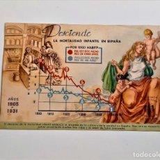 Postais: 1903 A 1951 POSTAL DESCIENDE LA MORTALIDAD INFANTIL EN ESPAÑA. Lote 252526590