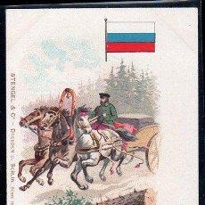 Postales: LA POSTE EN RUSSIE. Lote 178598966