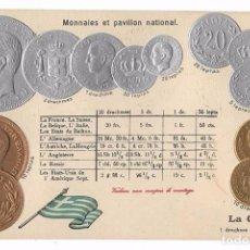 Postales: POSTAL MONEDAS DEL MUNDO - GRECIA - LA GRÉCE - H.S.M. DEP. 218054 - RELIEVE - SIN CIRCULAR. Lote 72911519